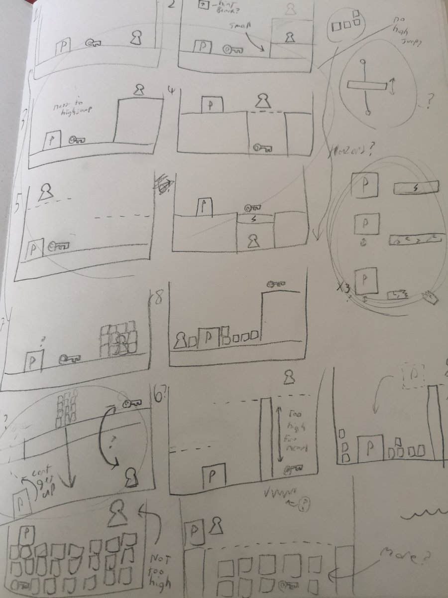 Early sketches of levels for Finikey